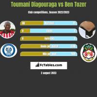 Toumani Diagouraga vs Ben Tozer h2h player stats