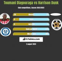 Toumani Diagouraga vs Harrison Dunk h2h player stats