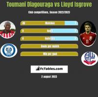 Toumani Diagouraga vs Lloyd Isgrove h2h player stats