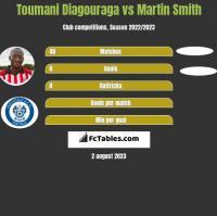 Toumani Diagouraga vs Martin Smith h2h player stats