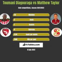 Toumani Diagouraga vs Matthew Taylor h2h player stats