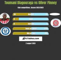 Toumani Diagouraga vs Oliver Finney h2h player stats