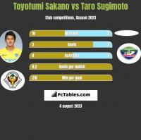 Toyofumi Sakano vs Taro Sugimoto h2h player stats