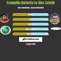 Tranquillo Barnetta vs Alex Schalk h2h player stats