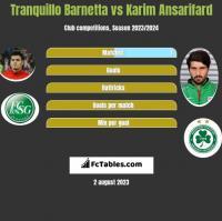 Tranquillo Barnetta vs Karim Ansarifard h2h player stats