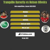 Tranquillo Barnetta vs Nelson Oliveira h2h player stats
