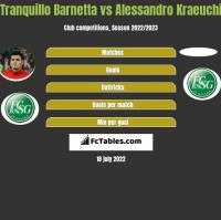 Tranquillo Barnetta vs Alessandro Kraeuchi h2h player stats