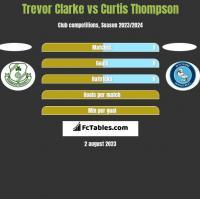 Trevor Clarke vs Curtis Thompson h2h player stats