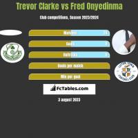 Trevor Clarke vs Fred Onyedinma h2h player stats