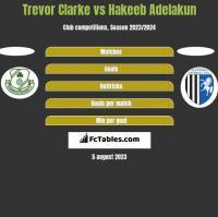 Trevor Clarke vs Hakeeb Adelakun h2h player stats