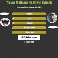 Trevor Mathiane vs Edwin Gyimah h2h player stats
