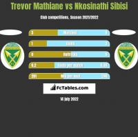 Trevor Mathiane vs Nkosinathi Sibisi h2h player stats