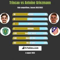 Trincao vs Antoine Griezmann h2h player stats