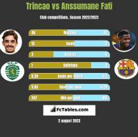 Trincao vs Anssumane Fati h2h player stats