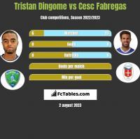 Tristan Dingome vs Cesc Fabregas h2h player stats