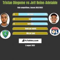 Tristan Dingome vs Jeff Reine-Adelaide h2h player stats