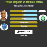 Tristan Dingome vs Mathieu Cafaro h2h player stats