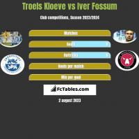 Troels Kloeve vs Iver Fossum h2h player stats