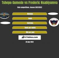 Tshepo Gumede vs Frederic Nsabiyumva h2h player stats