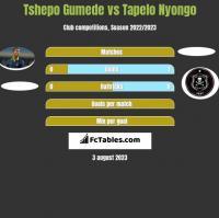 Tshepo Gumede vs Tapelo Nyongo h2h player stats