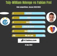 Tsiy-William Ndenge vs Fabian Frei h2h player stats