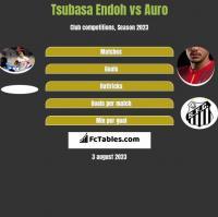 Tsubasa Endoh vs Auro h2h player stats