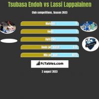 Tsubasa Endoh vs Lassi Lappalainen h2h player stats