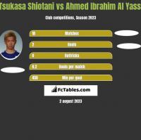 Tsukasa Shiotani vs Ahmed Ibrahim Al Yassi h2h player stats