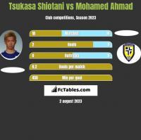 Tsukasa Shiotani vs Mohamed Ahmad h2h player stats