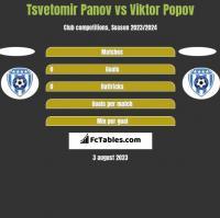 Tsvetomir Panov vs Viktor Popov h2h player stats