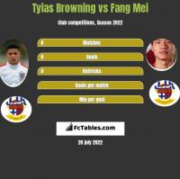 Tyias Browning vs Fang Mei h2h player stats