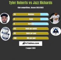 Tyler Roberts vs Jazz Richards h2h player stats