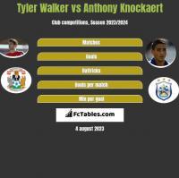 Tyler Walker vs Anthony Knockaert h2h player stats
