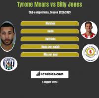 Tyrone Mears vs Billy Jones h2h player stats