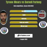 Tyrone Mears vs Darnell Furlong h2h player stats