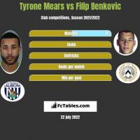 Tyrone Mears vs Filip Benkovic h2h player stats