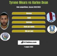 Tyrone Mears vs Harlee Dean h2h player stats