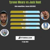 Tyrone Mears vs Jack Hunt h2h player stats
