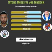 Tyrone Mears vs Joe Mattock h2h player stats