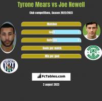 Tyrone Mears vs Joe Newell h2h player stats