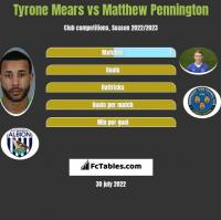 Tyrone Mears vs Matthew Pennington h2h player stats