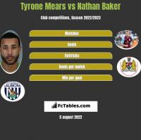 Tyrone Mears vs Nathan Baker h2h player stats