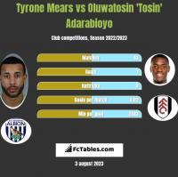 Tyrone Mears vs Oluwatosin 'Tosin' Adarabioyo h2h player stats