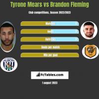 Tyrone Mears vs Brandon Fleming h2h player stats