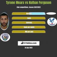 Tyrone Mears vs Nathan Ferguson h2h player stats