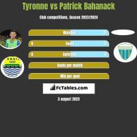 Tyronne vs Patrick Bahanack h2h player stats