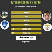 Tyronne Ebuehi vs Jardel h2h player stats