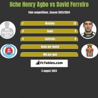 Uche Henry Agbo vs David Ferreiro h2h player stats