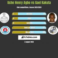 Uche Henry Agbo vs Gael Kakuta h2h player stats