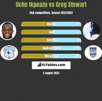 Uche Ikpeazu vs Greg Stewart h2h player stats